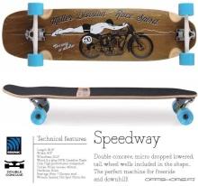 miller speedway